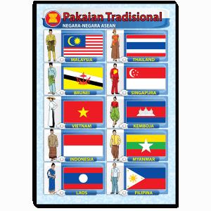 POSTER NEGARA-NEGARA ASEAN-PAKAIAN TRADITIONAL - ITSSB
