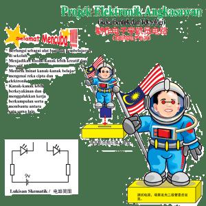 PROJEK ELEKTRONIK ANGKASAWAN - ITS Educational Supplies Sdn Bhd