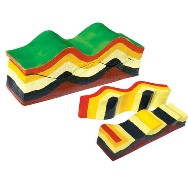 GEOLOGICAL MODELLING - ITS Educational Supplies Sdn Bhd