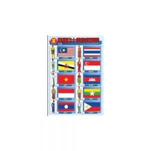 POSTER NEGARA-NEGARA ASEAN - ITS Educational Supplies Sdn Bhd