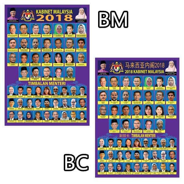 POSTER KABINET MALAYSIA - ITS Educational Supplies Sdn Bhd